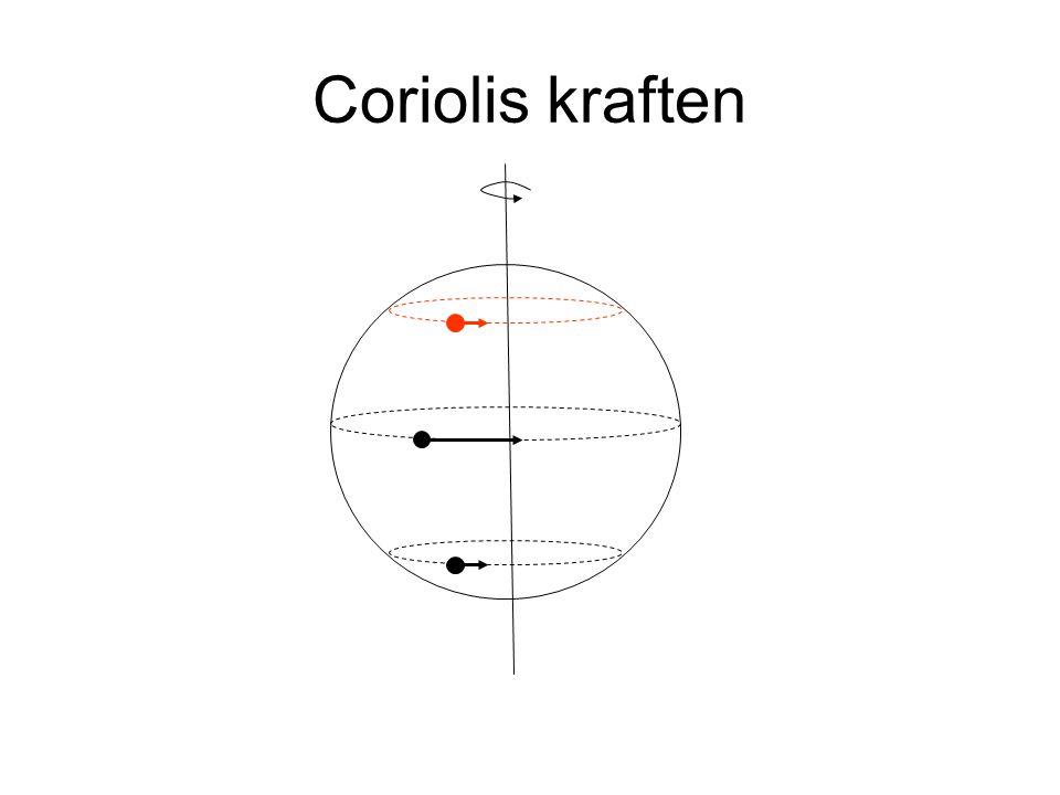 Coriolis kraften