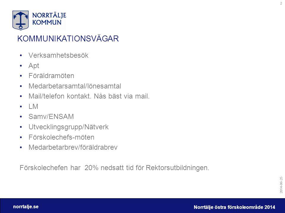 norrtalje.se KOMMUNIKATIONSVÄGAR •Verksamhetsbesök •Apt •Föräldramöten •Medarbetarsamtal/lönesamtal •Mail/telefon kontakt. Nås bäst via mail. •LM •Sam