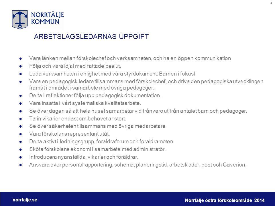 norrtalje.se Norrtälje östra förskoleområde 2014 4 ARBETSLAGSLEDARNAS UPPGIFT ●Vara länken mellan förskolechef och verksamheten, och ha en öppen kommu