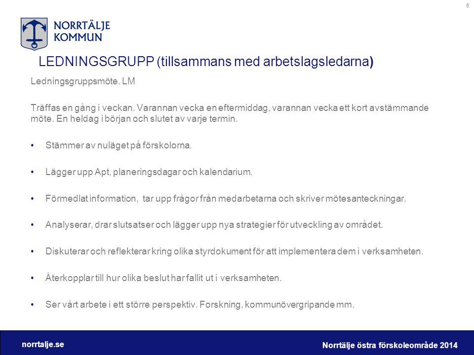 norrtalje.se LEDNINGSGRUPP (tillsammans med arbetslagsledarna) Ledningsgruppsmöte. LM Träffas en gång i veckan. Varannan vecka en eftermiddag, varanna