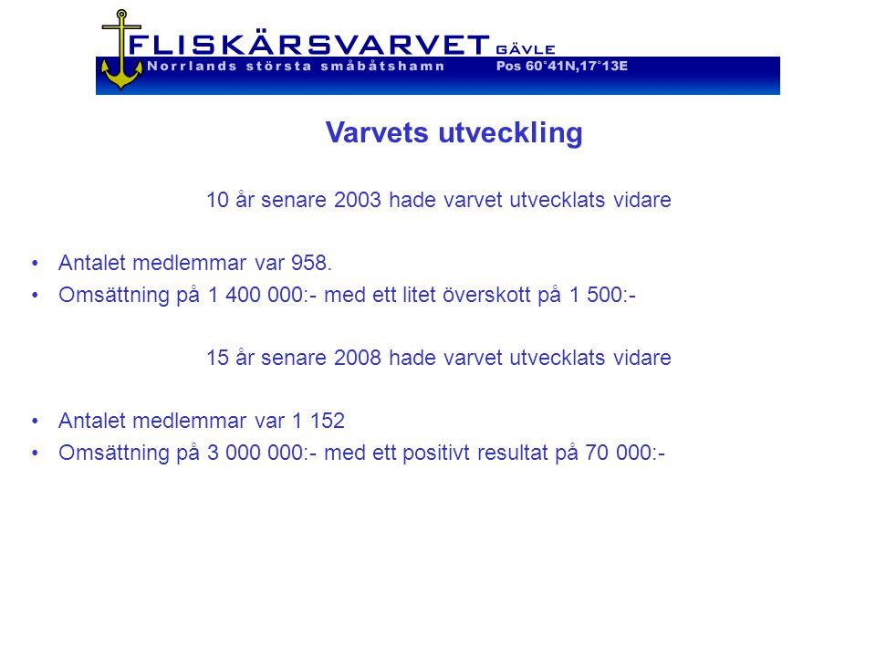 Varvets utveckling 10 år senare 2003 hade varvet utvecklats vidare •Antalet medlemmar var 958.