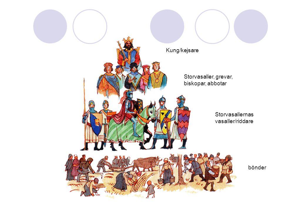 Kung/kejsare Storvasaller, grevar, biskopar, abbotar Storvasallernas vasaller/riddare bönder