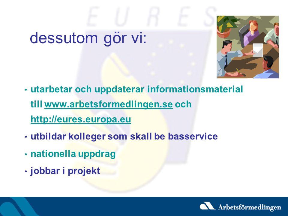 dessutom gör vi: • utarbetar och uppdaterar informationsmaterial till www.arbetsformedlingen.se och http://eures.europa.euwww.arbetsformedlingen.se http://eures.europa.eu • utbildar kolleger som skall be basservice • nationella uppdrag • jobbar i projekt