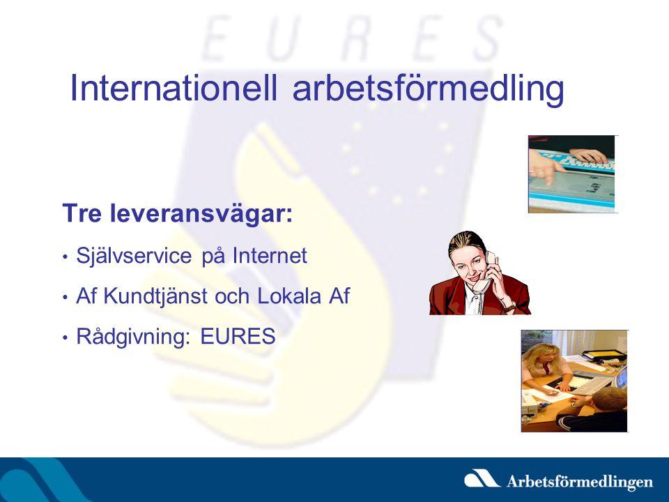 Internationell arbetsförmedling Tre leveransvägar: • Självservice på Internet • Af Kundtjänst och Lokala Af • Rådgivning: EURES