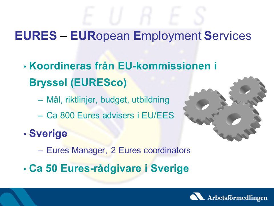 EURES – EURopean Employment Services • Koordineras från EU-kommissionen i Bryssel (EURESco) –Mål, riktlinjer, budget, utbildning –Ca 800 Eures advisers i EU/EES • Sverige –Eures Manager, 2 Eures coordinators • Ca 50 Eures-rådgivare i Sverige