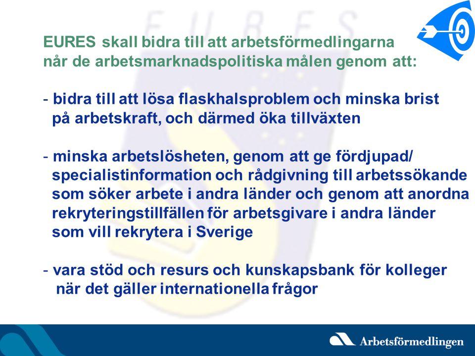 EURES skall bidra till att arbetsförmedlingarna når de arbetsmarknadspolitiska målen genom att: - bidra till att lösa flaskhalsproblem och minska bris