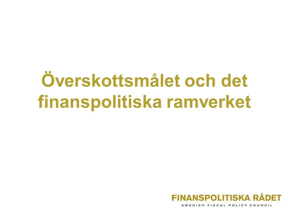 Överskottsmålet och det finanspolitiska ramverket