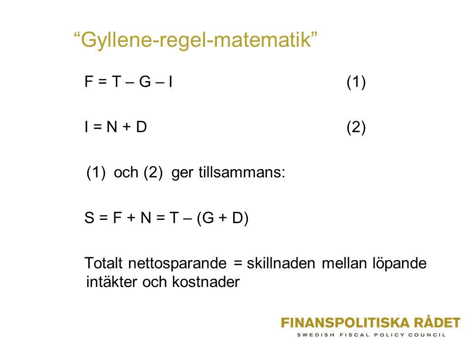 Gyllene-regel-matematik F = T – G – I(1) I = N + D(2) (1)och (2) ger tillsammans: S = F + N = T – (G + D) Totalt nettosparande = skillnaden mellan löpande intäkter och kostnader