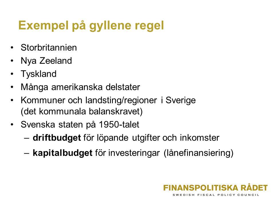 Exempel på gyllene regel •Storbritannien •Nya Zeeland •Tyskland •Många amerikanska delstater •Kommuner och landsting/regioner i Sverige (det kommunala balanskravet) •Svenska staten på 1950-talet –driftbudget för löpande utgifter och inkomster –kapitalbudget för investeringar (lånefinansiering)