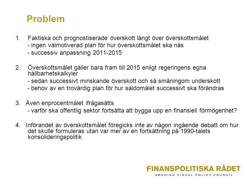 Problem 1.Faktiska och prognostiserade överskott långt över överskottsmålet - ingen välmotiverad plan för hur överskottsmålet ska nås - successiv anpassning 2011-2015 2.Överskottsmålet gäller bara fram till 2015 enligt regeringens egna hållbarhetskalkyler - sedan successivt minskande överskott och så småningom underskott - behov av en trovärdig plan för hur saldomålet successivt ska förändras 3.