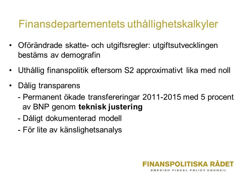 Finansdepartementets uthållighetskalkyler •Oförändrade skatte- och utgiftsregler: utgiftsutvecklingen bestäms av demografin •Uthållig finanspolitik eftersom S2 approximativt lika med noll •Dålig transparens - Permanent ökade transfereringar 2011-2015 med 5 procent av BNP genom teknisk justering - Dåligt dokumenterad modell - För lite av känslighetsanalys