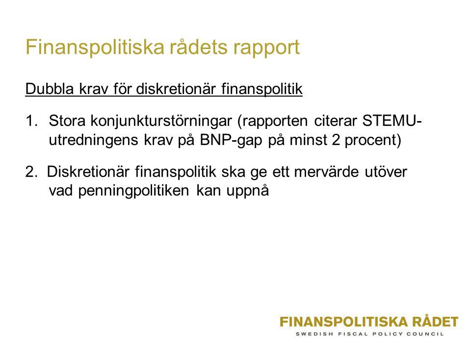 Finanspolitiska rådets rapport Dubbla krav för diskretionär finanspolitik 1.Stora konjunkturstörningar (rapporten citerar STEMU- utredningens krav på BNP-gap på minst 2 procent) 2.