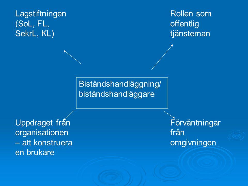 Lagstiftningen (SoL, FL, SekrL, KL) Rollen som offentlig tjänsteman Biståndshandläggning/ biståndshandläggare Uppdraget från organisationen – att konstruera en brukare Förväntningar från omgivningen