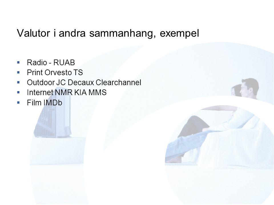 Valutor i andra sammanhang, exempel  Radio - RUAB  Print Orvesto TS  Outdoor JC Decaux Clearchannel  Internet NMR KIA MMS  Film IMDb