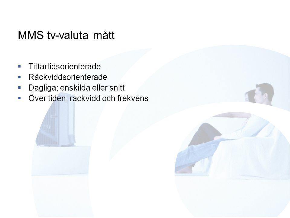 MMS tv-valuta mått  Tittartidsorienterade  Räckviddsorienterade  Dagliga; enskilda eller snitt  Över tiden; räckvidd och frekvens