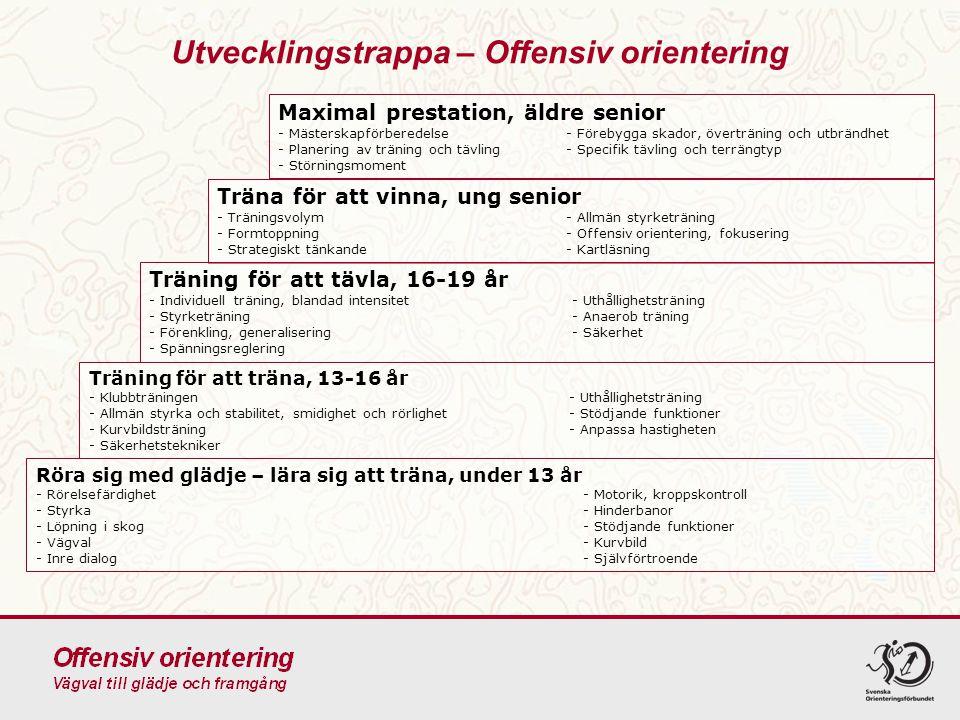 Utvecklingstrappa – orienteringsteknik ÖGenomskåda banläggaren.