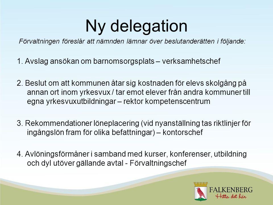 Ny delegation 1. Avslag ansökan om barnomsorgsplats – verksamhetschef 2. Beslut om att kommunen åtar sig kostnaden för elevs skolgång på annan ort ino