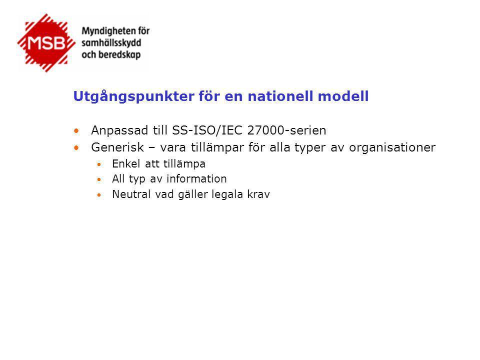 Utgångspunkter för en nationell modell •Anpassad till SS-ISO/IEC 27000-serien •Generisk – vara tillämpar för alla typer av organisationer  Enkel att