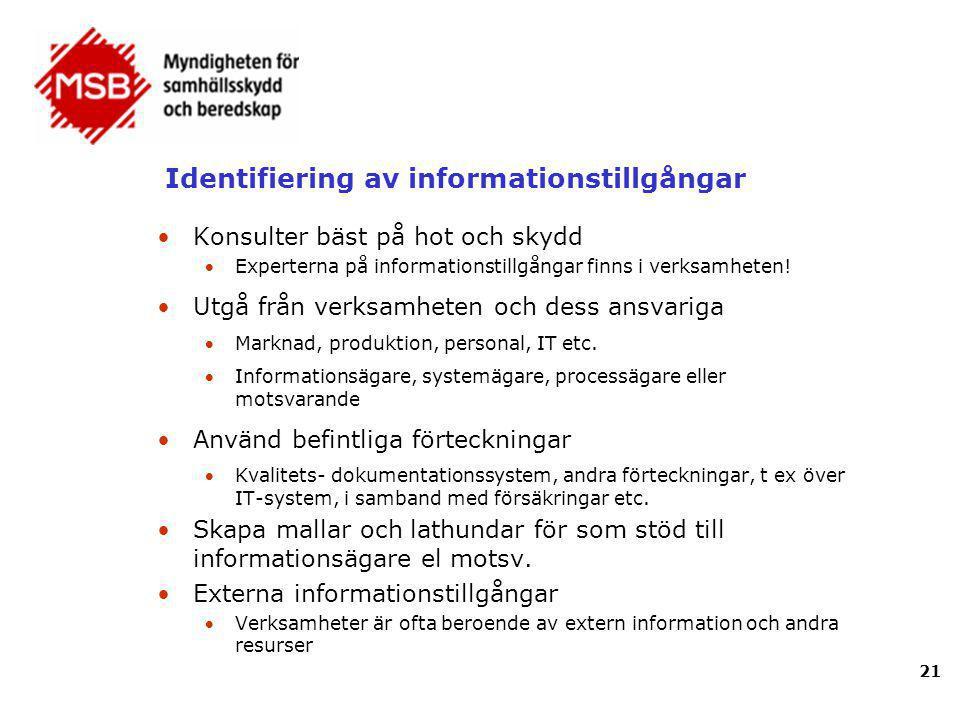 Identifiering av informationstillgångar •Konsulter bäst på hot och skydd Experterna på informationstillgångar finns i verksamheten! •Utgå från verksa