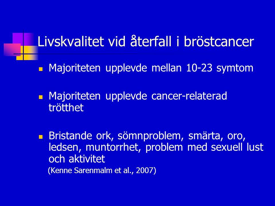 Livskvalitet vid återfall i bröstcancer  Majoriteten upplevde mellan 10-23 symtom  Majoriteten upplevde cancer-relaterad trötthet  Bristande ork, sömnproblem, smärta, oro, ledsen, muntorrhet, problem med sexuell lust och aktivitet (Kenne Sarenmalm et al., 2007)