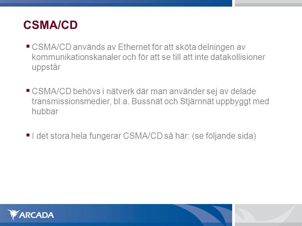 CSMA/CD  CSMA/CD används av Ethernet för att sköta delningen av kommunikationskanaler och för att se till att inte datakollisioner uppstår  CSMA/CD