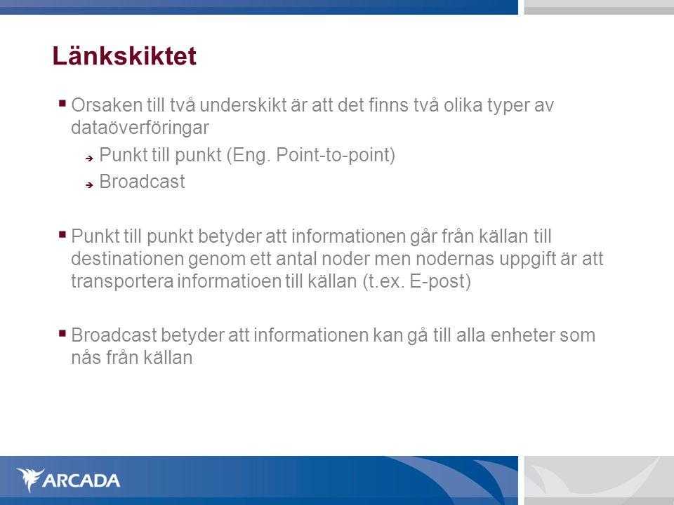 Länkskiktet  Orsaken till två underskikt är att det finns två olika typer av dataöverföringar  Punkt till punkt (Eng. Point-to-point)  Broadcast 