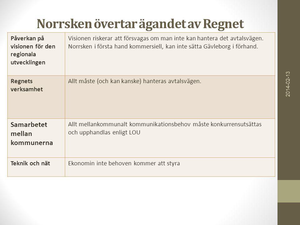 Norrsken övertar ägandet av Regnet 2014-02-13 Påverkan på visionen för den regionala utvecklingen Visionen riskerar att försvagas om man inte kan hantera det avtalsvägen.