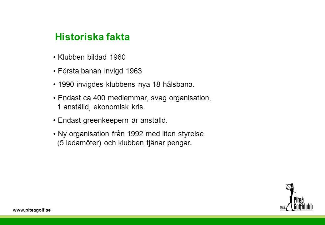 • Klubben bildad 1960 • Första banan invigd 1963 • 1990 invigdes klubbens nya 18-hålsbana.