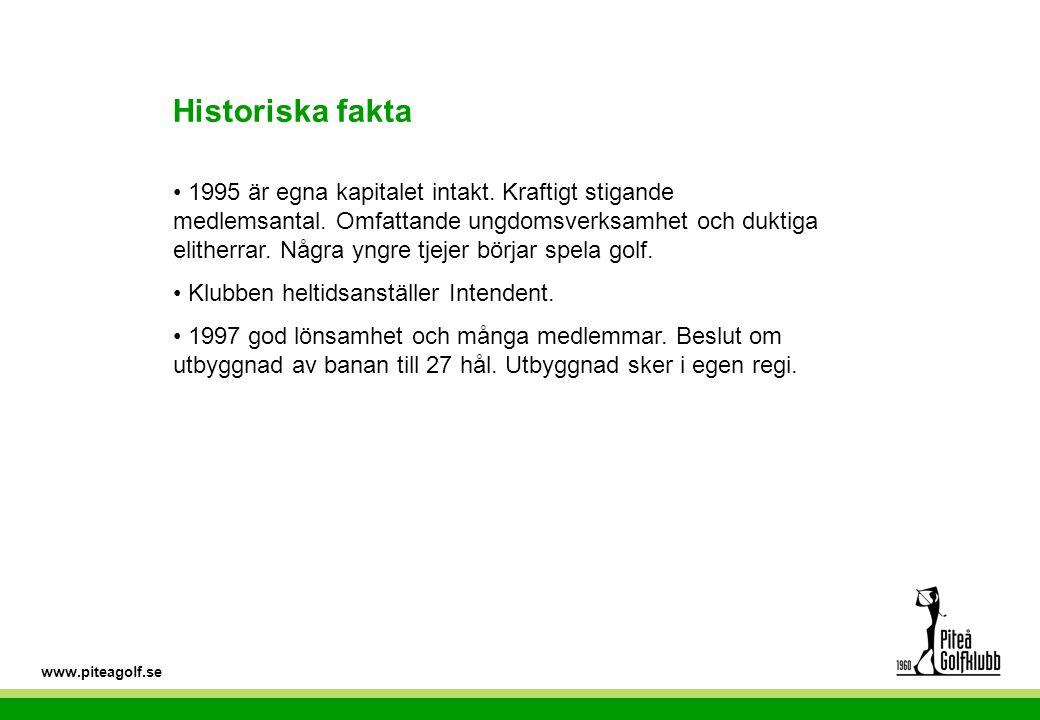 www.piteagolf.se • 1995 är egna kapitalet intakt. Kraftigt stigande medlemsantal.