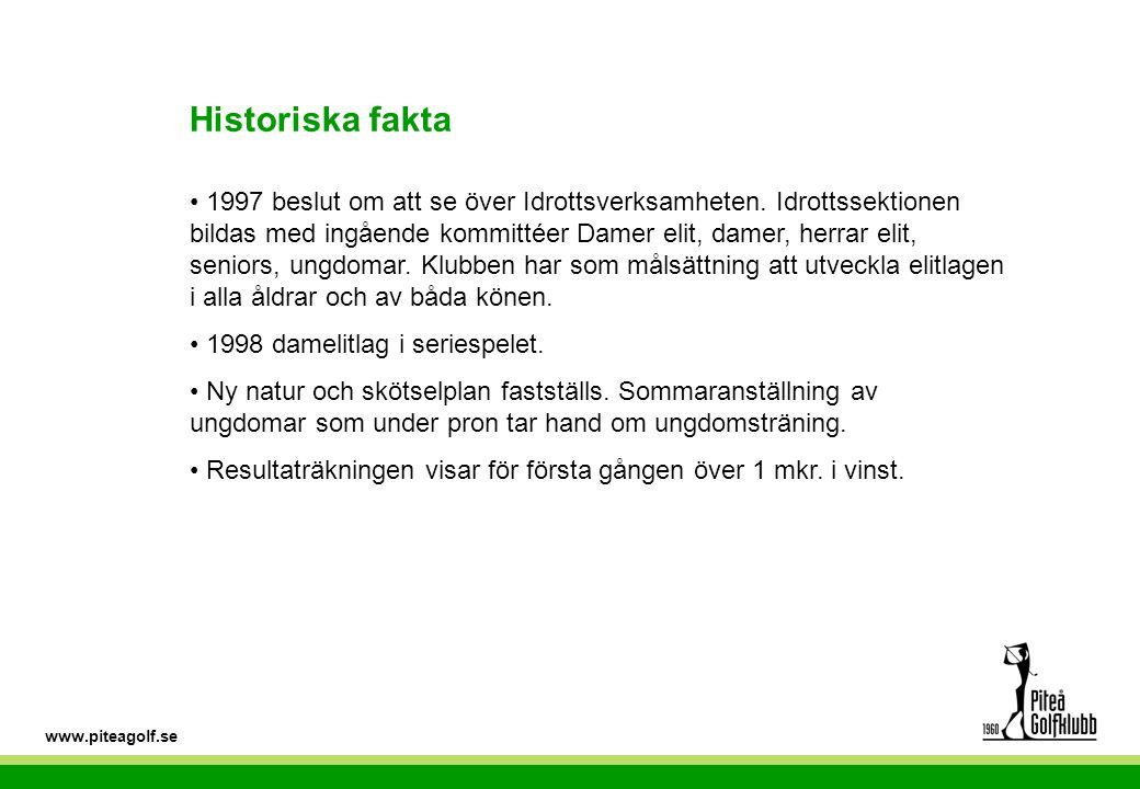 www.piteagolf.se • 1997 beslut om att se över Idrottsverksamheten.