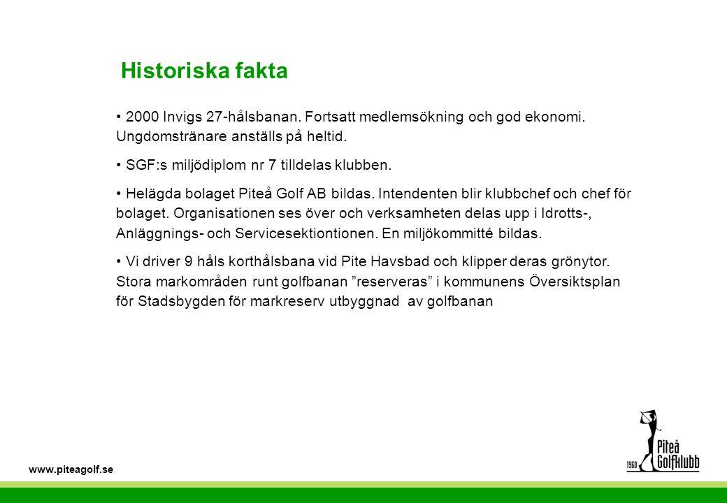 www.piteagolf.se • 2000 Invigs 27-hålsbanan. Fortsatt medlemsökning och god ekonomi.