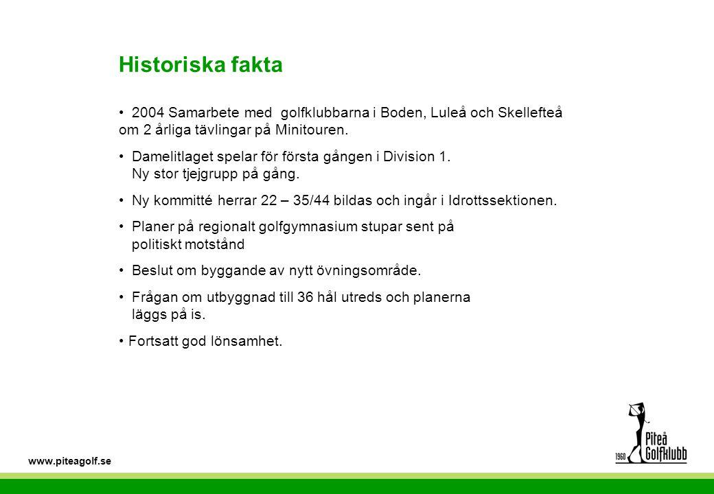 www.piteagolf.se • 2004 Samarbete med golfklubbarna i Boden, Luleå och Skellefteå om 2 årliga tävlingar på Minitouren.