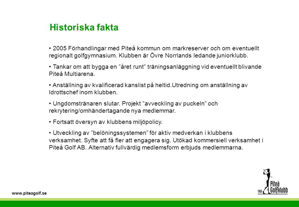 www.piteagolf.se • 2005 Förhandlingar med Piteå kommun om markreserver och om eventuellt regionalt golfgymnasium.