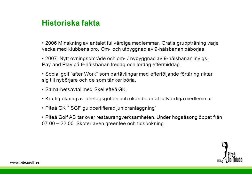 www.piteagolf.se • 2006 Minskning av antalet fullvärdiga medlemmar.
