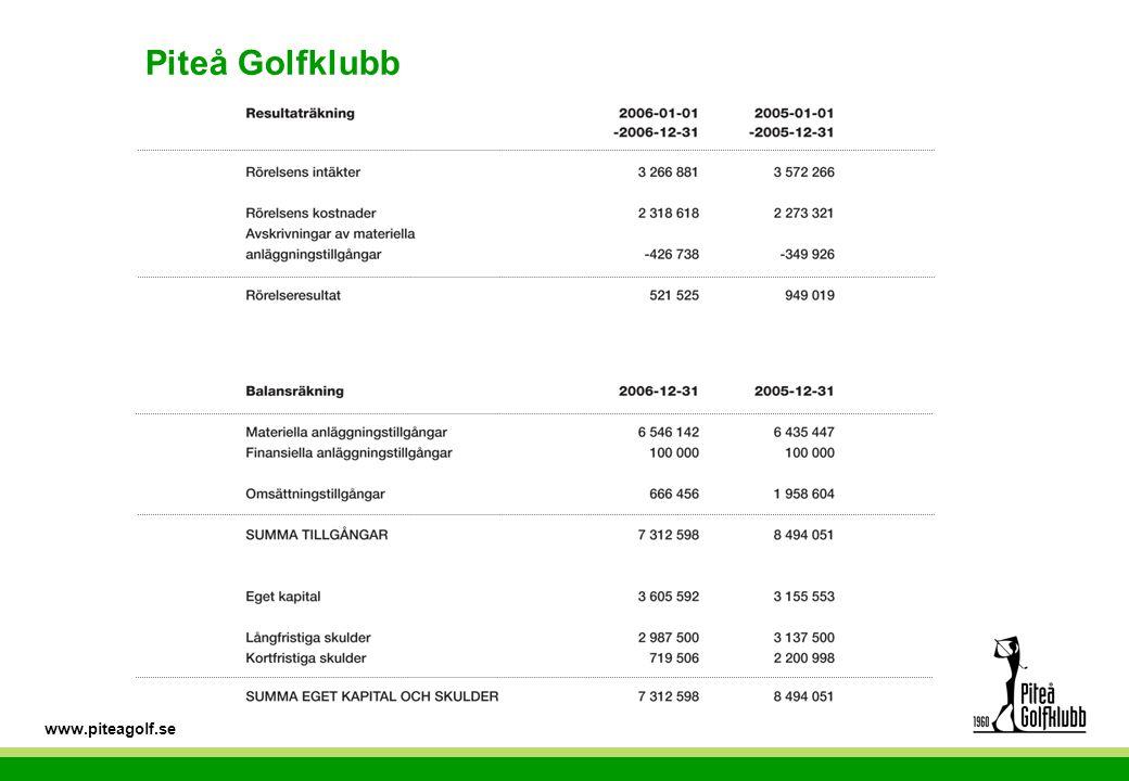 www.piteagolf.se Piteå Golfklubb