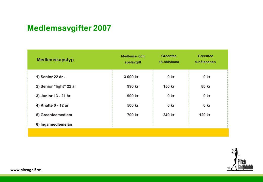 www.piteagolf.se Medlemsavgifter 2007