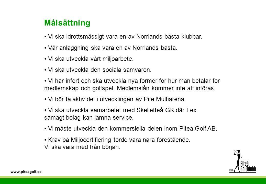 www.piteagolf.se • Vi ska idrottsmässigt vara en av Norrlands bästa klubbar.