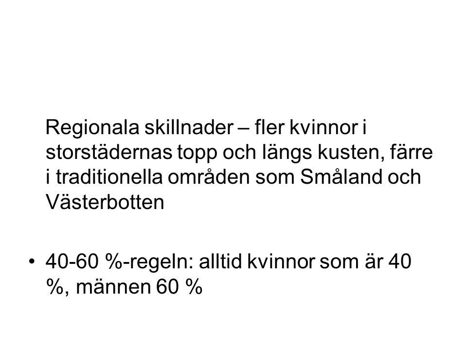 Regionala skillnader – fler kvinnor i storstädernas topp och längs kusten, färre i traditionella områden som Småland och Västerbotten •40-60 %-regeln: