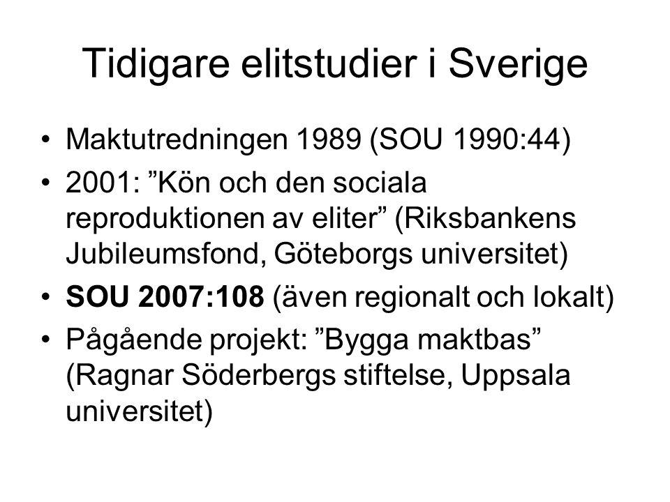 """Tidigare elitstudier i Sverige •Maktutredningen 1989 (SOU 1990:44) •2001: """"Kön och den sociala reproduktionen av eliter"""" (Riksbankens Jubileumsfond, G"""