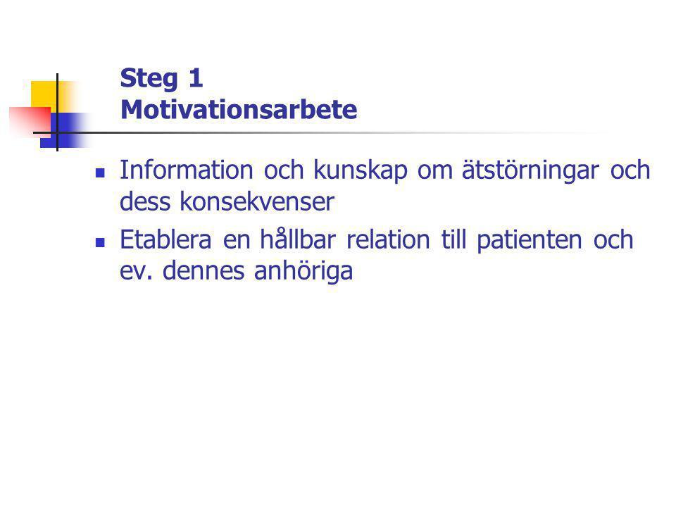 Steg 1 Motivationsarbete  Information och kunskap om ätstörningar och dess konsekvenser  Etablera en hållbar relation till patienten och ev. dennes