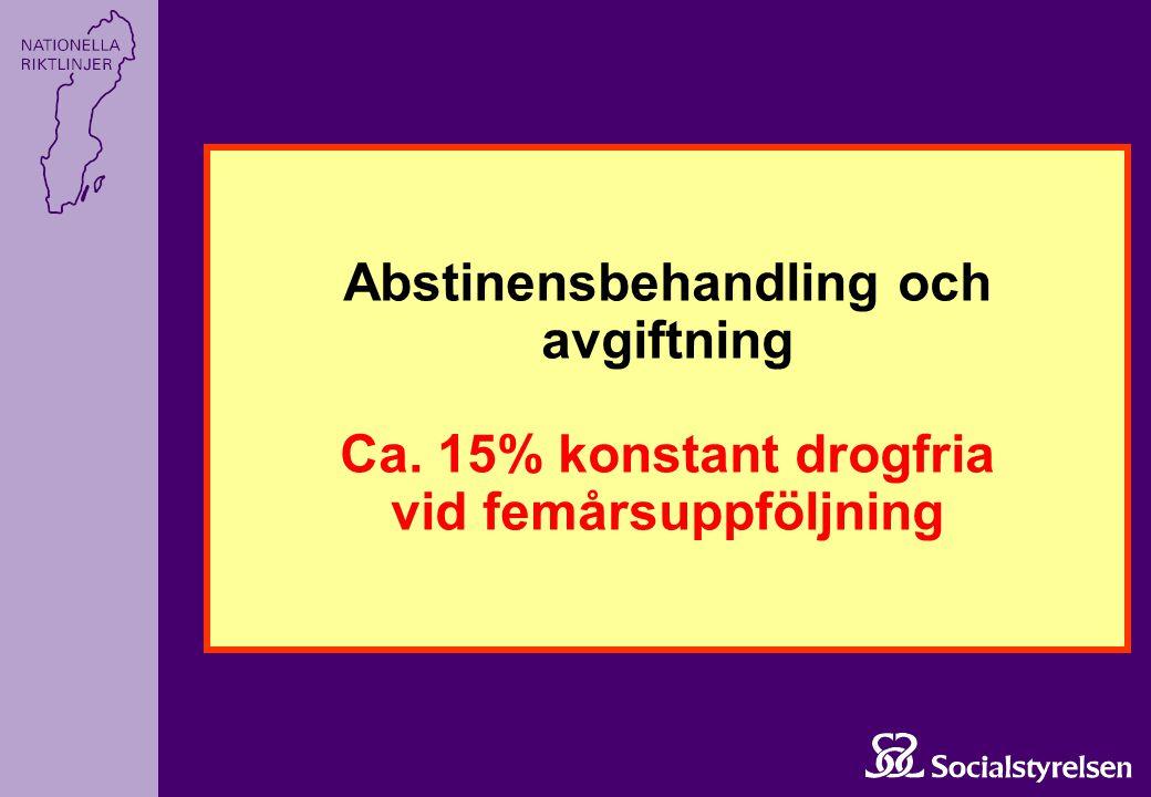 Abstinensbehandling och avgiftning Ca. 15% konstant drogfria vid femårsuppföljning