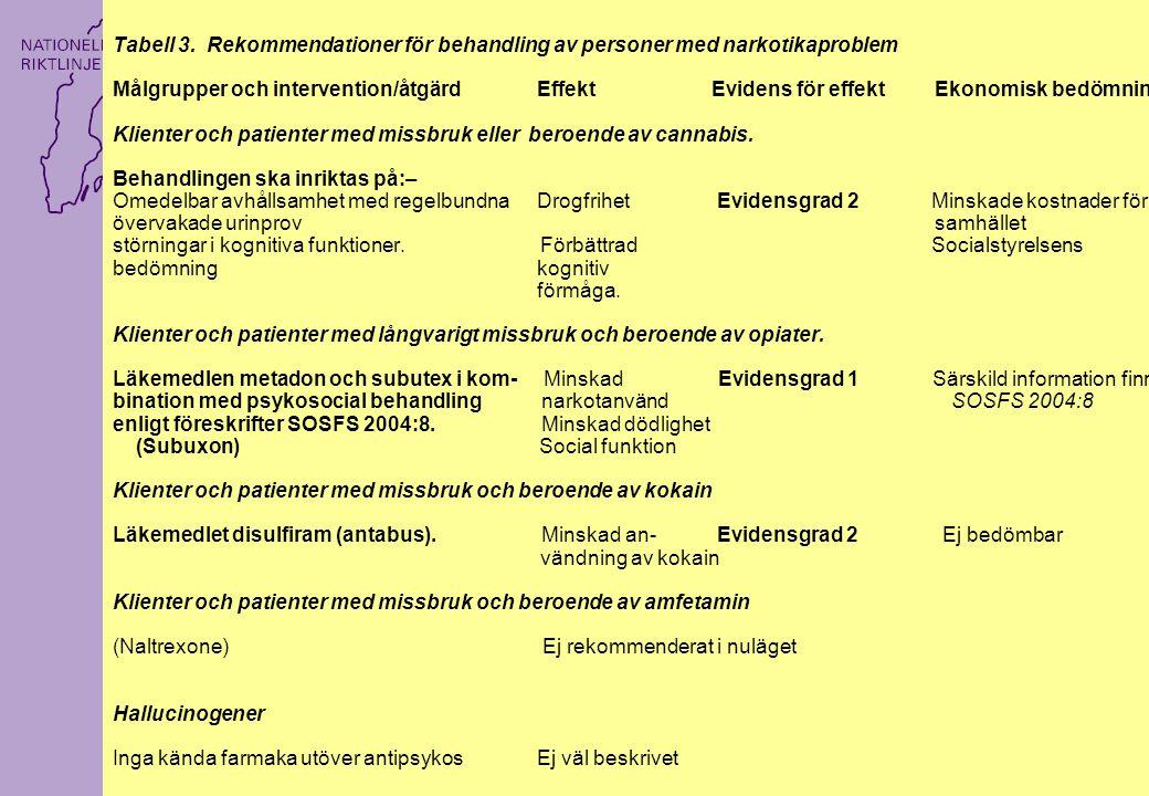 Tabell 3. Rekommendationer för behandling av personer med narkotikaproblem Målgrupper och intervention/åtgärdEffekt Evidens för effekt Ekonomisk bedöm