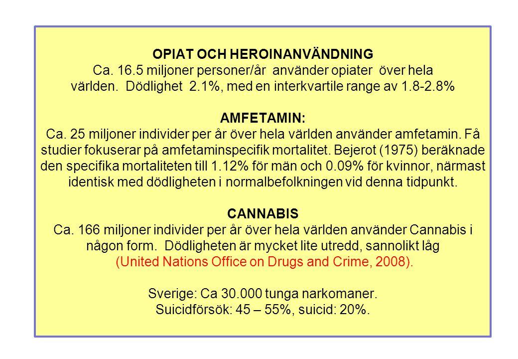 OPIAT OCH HEROINANVÄNDNING Ca. 16.5 miljoner personer/år använder opiater över hela världen. Dödlighet 2.1%, med en interkvartile range av 1.8-2.8% AM