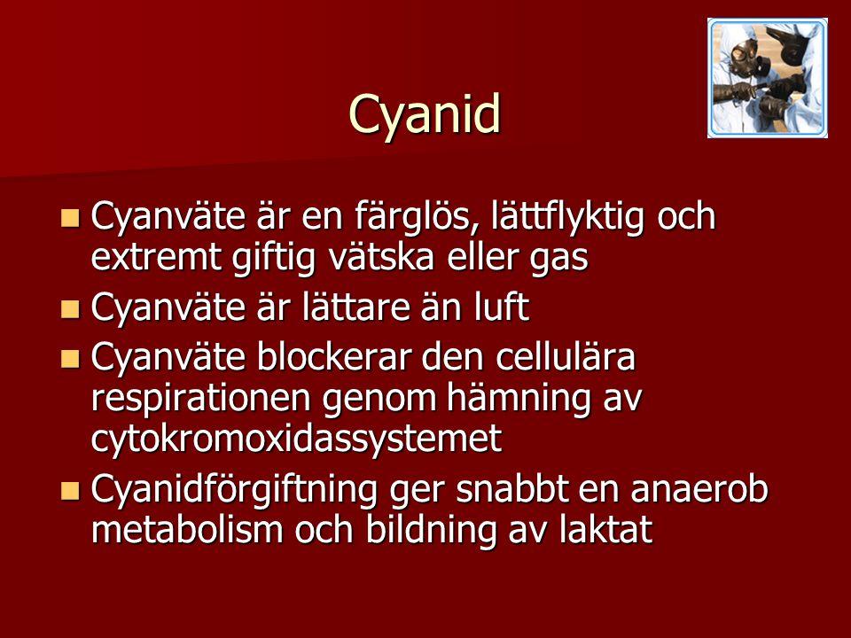 Cyanid  Cyanväte är en färglös, lättflyktig och extremt giftig vätska eller gas  Cyanväte är lättare än luft  Cyanväte blockerar den cellulära respirationen genom hämning av cytokromoxidassystemet  Cyanidförgiftning ger snabbt en anaerob metabolism och bildning av laktat