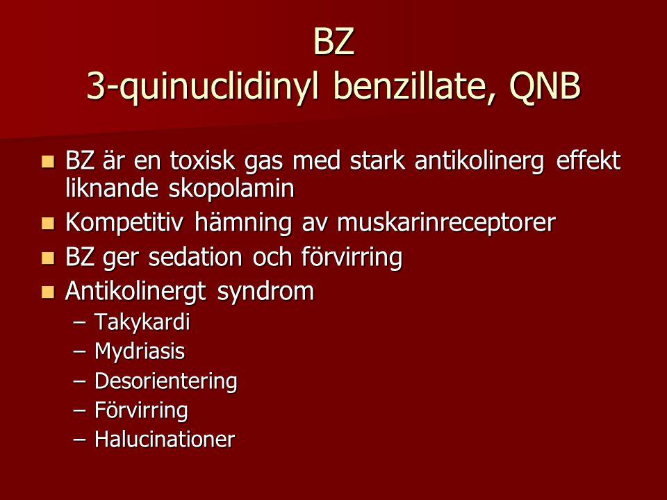 BZ 3-quinuclidinyl benzillate, QNB  BZ är en toxisk gas med stark antikolinerg effekt liknande skopolamin  Kompetitiv hämning av muskarinreceptorer  BZ ger sedation och förvirring  Antikolinergt syndrom –Takykardi –Mydriasis –Desorientering –Förvirring –Halucinationer