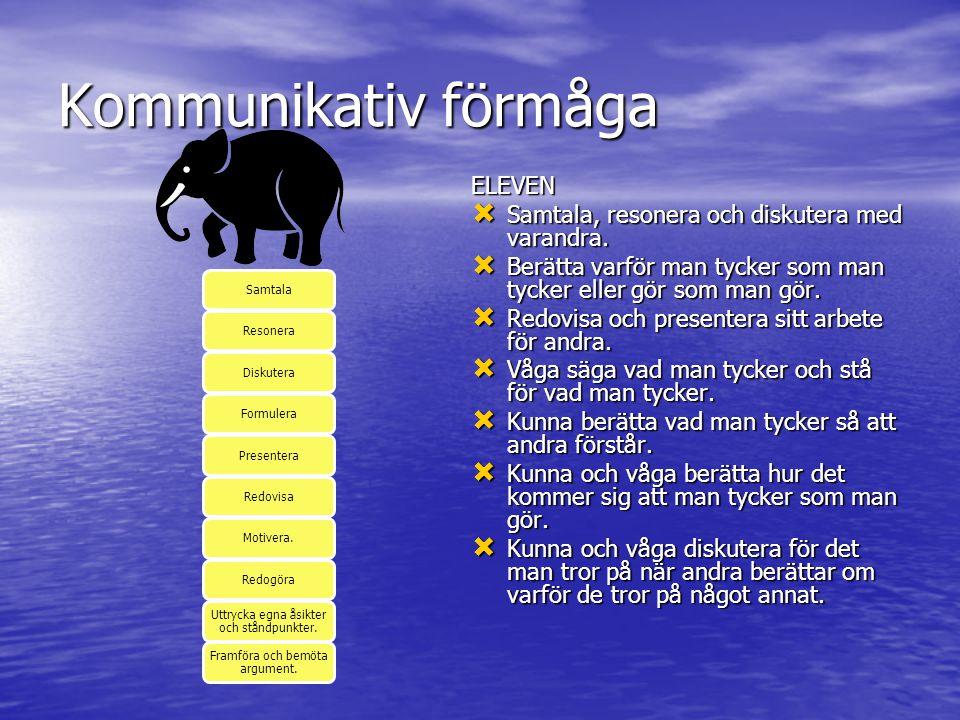Kommunikativ förmåga ELEVEN  Samtala, resonera och diskutera med varandra.
