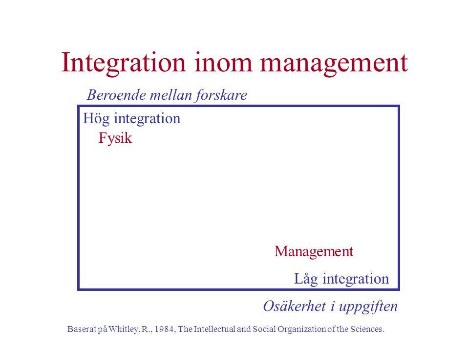 Integration inom management Beroende mellan forskare Osäkerhet i uppgiften Hög integration Låg integration Fysik Management Baserat på Whitley, R., 19