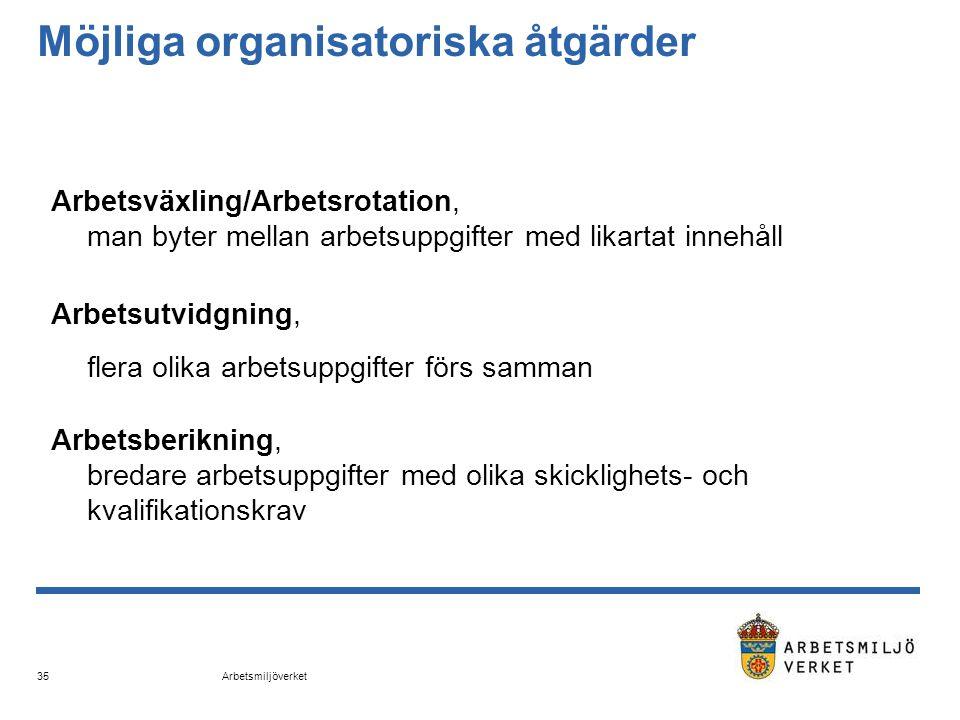 Arbetsmiljöverket 35 Möjliga organisatoriska åtgärder Arbetsväxling/Arbetsrotation, man byter mellan arbetsuppgifter med likartat innehåll Arbetsutvid