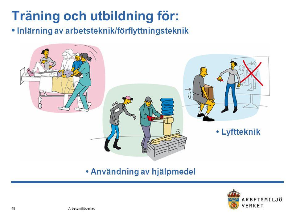 Arbetsmiljöverket 49 Träning och utbildning för: • Inlärning av arbetsteknik/förflyttningsteknik • Användning av hjälpmedel • Lyftteknik