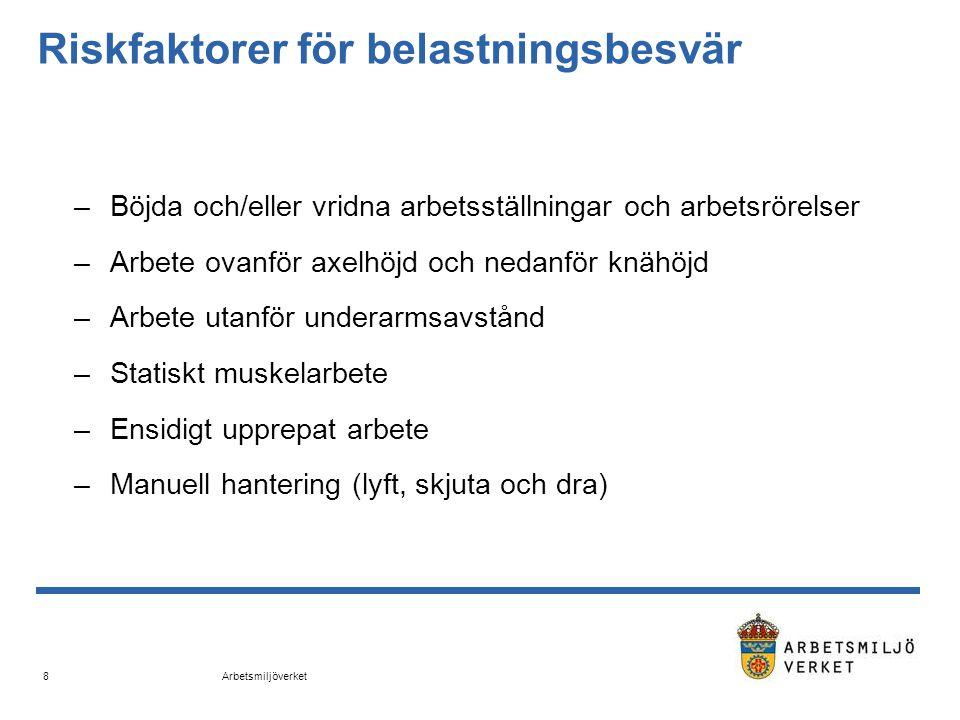 Arbetsmiljöverket 9 Checklista - Belastningsfaktorer ur AFS Belastningsergonomi, bilaga B 1.
